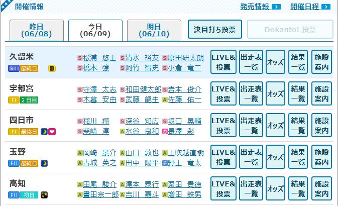 青森競輪場 予想サイト keirin.jp