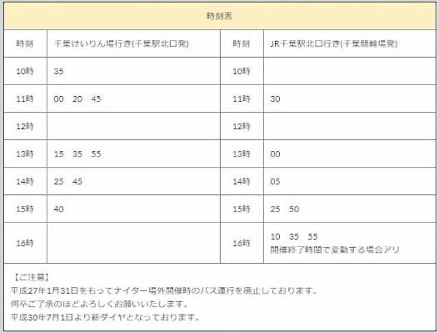 前橋競輪場 無料バス時刻表