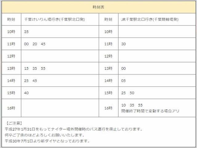 千葉競輪場 無料バス時刻表